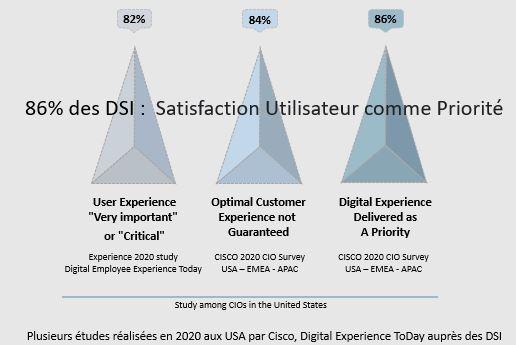 Etude DSI comme priorité gris