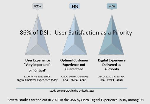 Survey DSI priority grey ATAKAMA