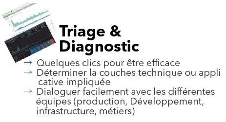 Triage & diagnostic mobile
